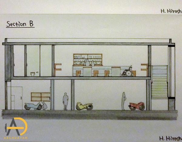 مدل سازی دانشجویی دو بعدی